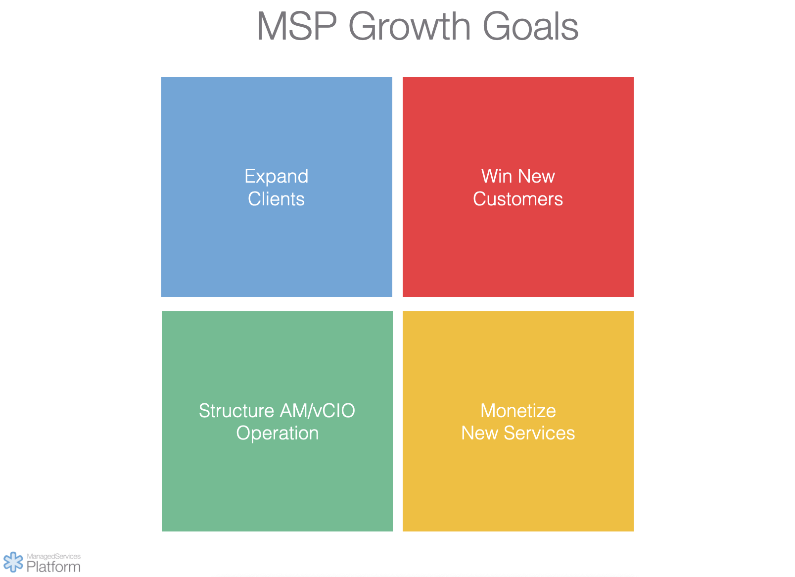 MSP growth goals