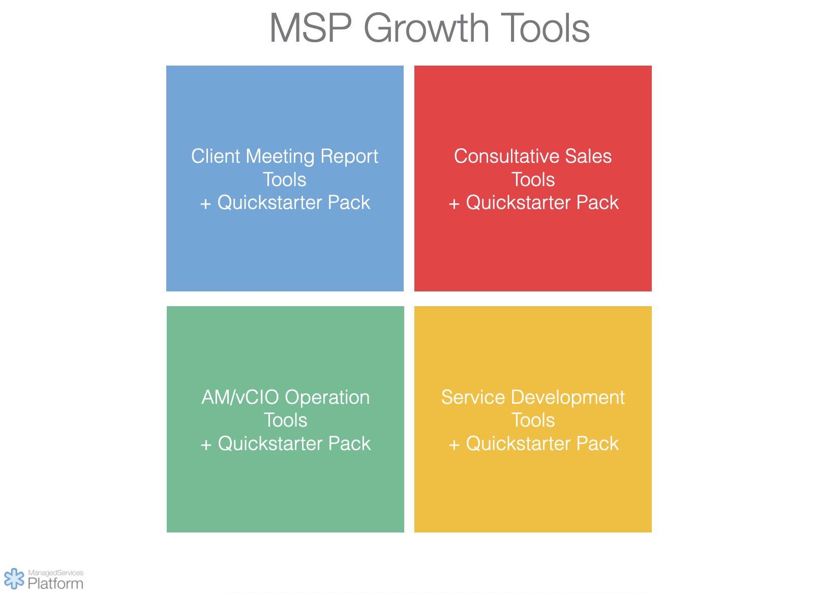 MSP growth tools